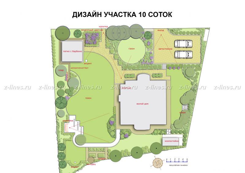 Проект дизайн участка 10 соток и проекты